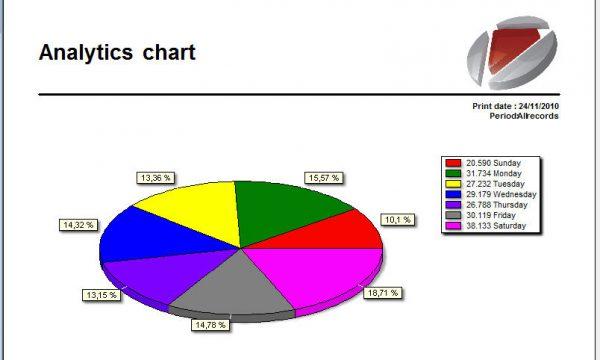 Analytic2
